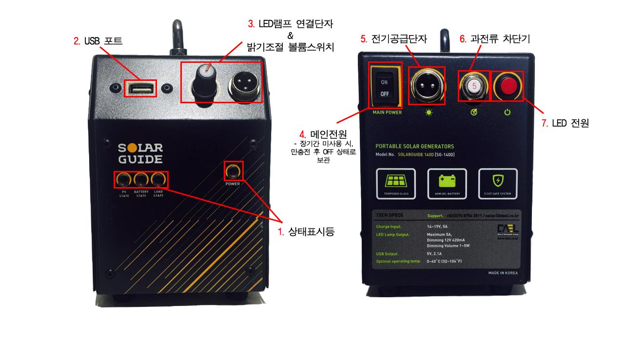 SG140D+ 제품안내.jpg